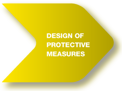 Design of Protective Measures